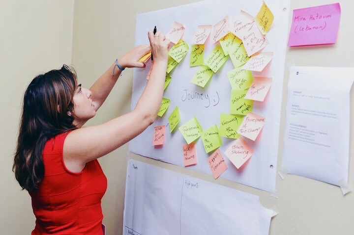 Young woman mapping her social impact journey